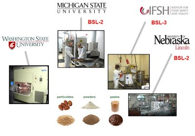 Schematic of biosafety level-2(3) capabilities at the four partner institutions.